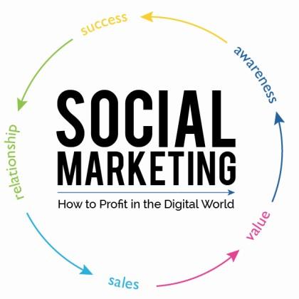 شبکه های اجتماعی (Social Media)